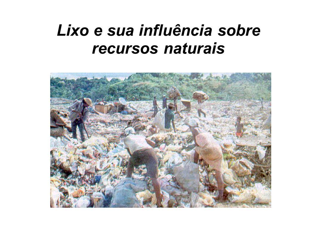 Lixo e sua influência sobre recursos naturais O ambiente urbano é um dos mais poluídos, nela ocorre vários tipos de poluição: sonora, visual, atmosfér