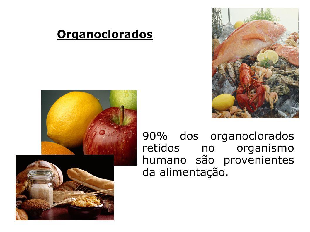 90% dos organoclorados retidos no organismo humano são provenientes da alimentação. Organoclorados