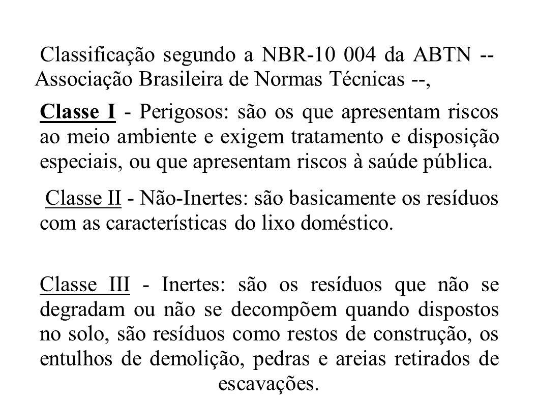 Classificação segundo a NBR-10 004 da ABTN -- Associação Brasileira de Normas Técnicas --, Classe I - Perigosos: são os que apresentam riscos ao meio