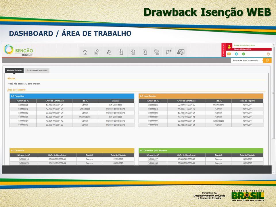 DASHBOARD / ÁREA DE TRABALHO