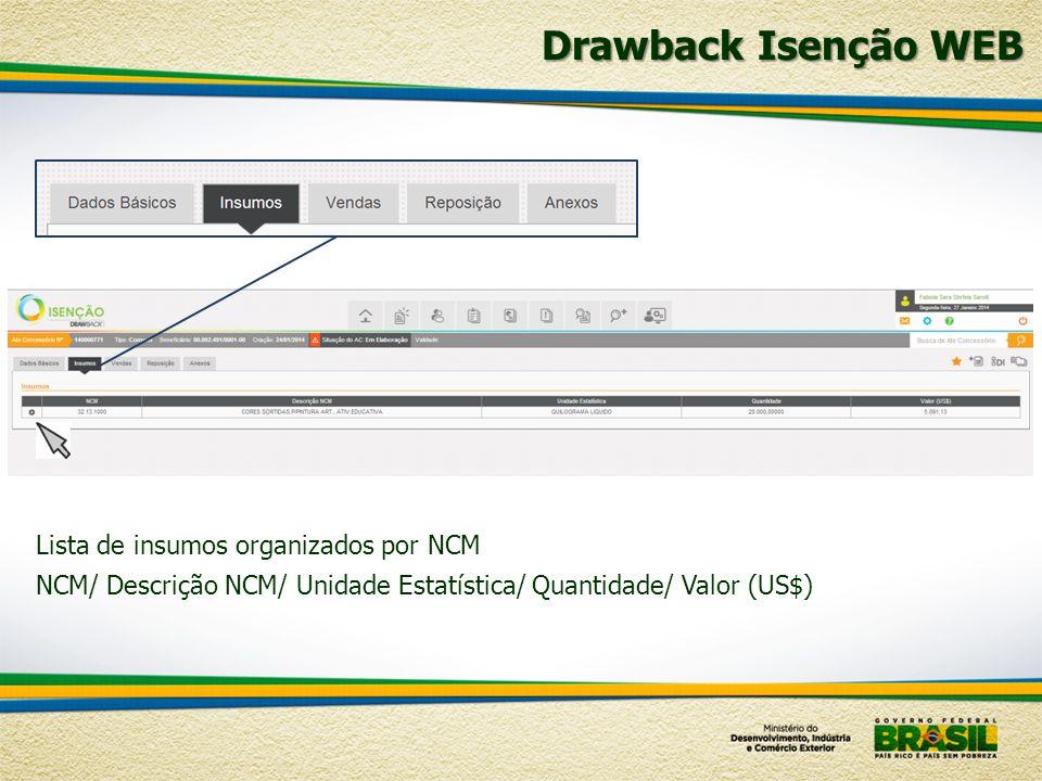 Lista de insumos organizados por NCM NCM/ Descrição NCM/ Unidade Estatística/ Quantidade/ Valor (US$) Drawback Isenção WEB