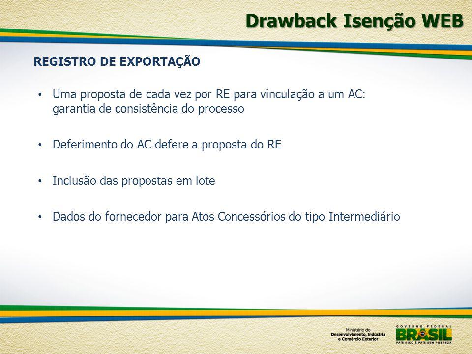 Drawback Isenção WEB Uma proposta de cada vez por RE para vinculação a um AC: garantia de consistência do processo Deferimento do AC defere a proposta