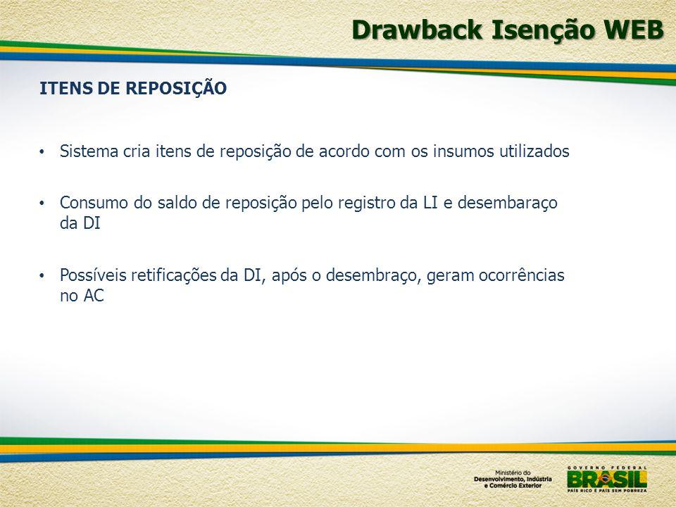 Drawback Isenção WEB Sistema cria itens de reposição de acordo com os insumos utilizados Consumo do saldo de reposição pelo registro da LI e desembara