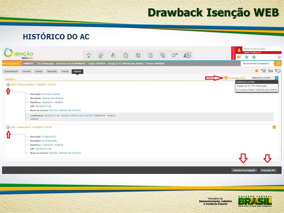 Drawback Isenção WEB HISTÓRICO DO AC