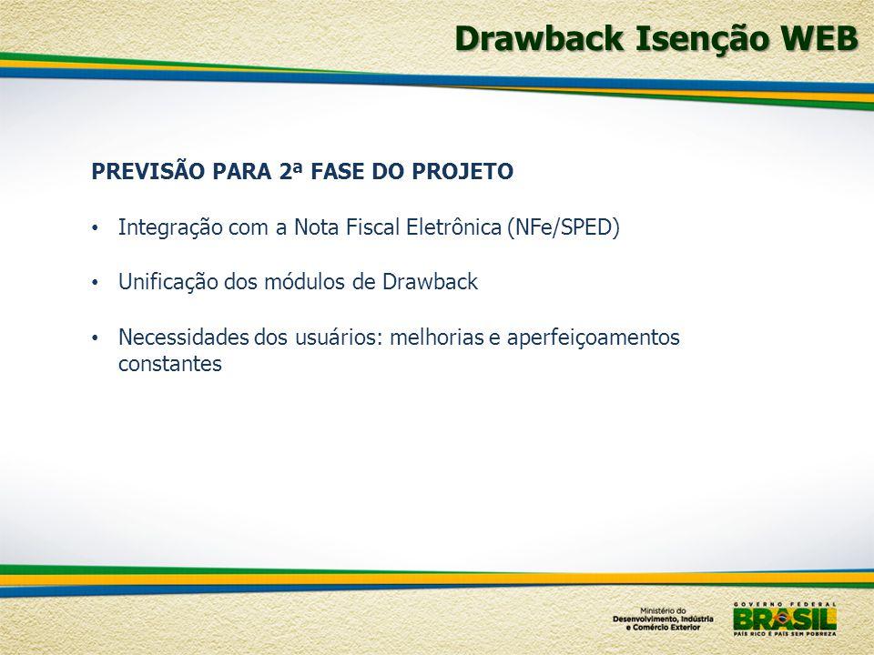 Drawback Isenção WEB PREVISÃO PARA 2ª FASE DO PROJETO Integração com a Nota Fiscal Eletrônica (NFe/SPED) Unificação dos módulos de Drawback Necessidad