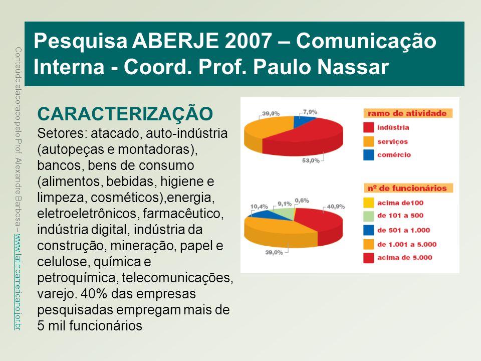 Conteúdo elaborado pelo Prof. Alexandre Barbosa – www.latinoamericano.jor.br www.latinoamericano.jor.br Pesquisa ABERJE 2007 – Comunicação Interna - C