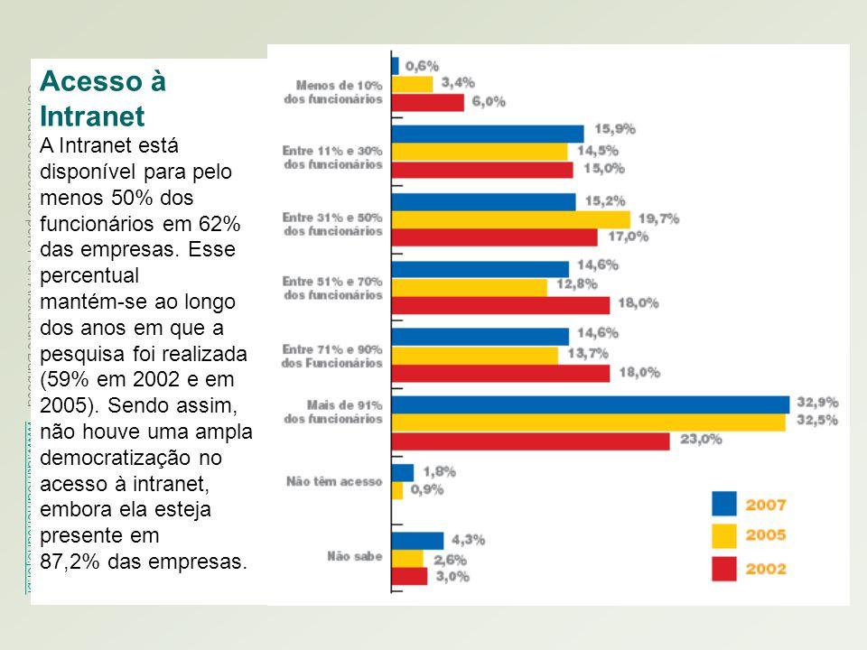 Conteúdo elaborado pelo Prof. Alexandre Barbosa – www.latinoamericano.jor.br www.latinoamericano.jor.br Acesso à Intranet A Intranet está disponível p