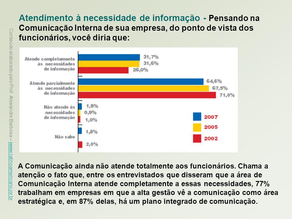 Conteúdo elaborado pelo Prof. Alexandre Barbosa – www.latinoamericano.jor.br www.latinoamericano.jor.br Atendimento à necessidade de informação - Pens