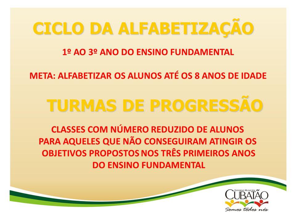 CICLO DA ALFABETIZAÇÃO TURMAS DE PROGRESSÃO