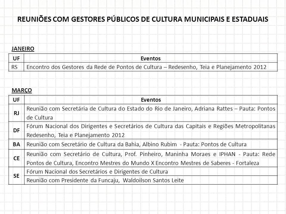 REUNIÕES COM GESTORES PÚBLICOS DE CULTURA MUNICIPAIS E ESTADUAIS UFEventos RSEncontro dos Gestores da Rede de Pontos de Cultura – Redesenho, Teia e Pl