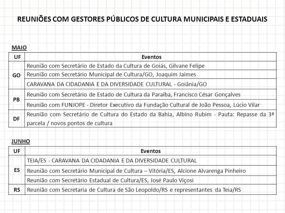 REUNIÕES COM GESTORES PÚBLICOS DE CULTURA MUNICIPAIS E ESTADUAIS MAIO UFEventos GO Reunião com Secretário de Estado da Cultura de Goiás, Gilvane Felip