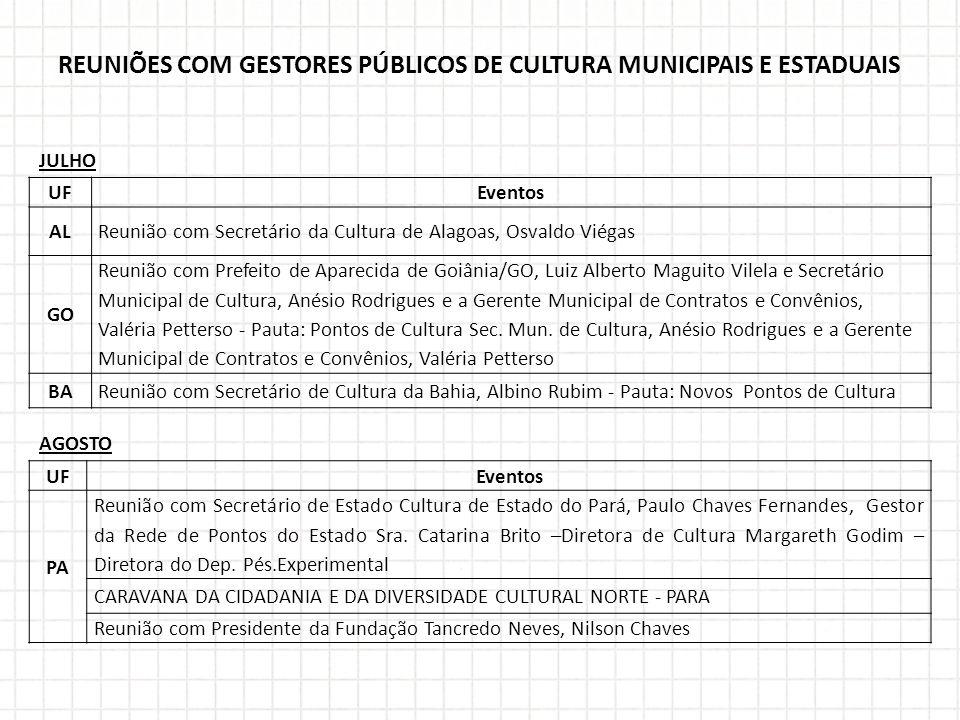 REUNIÕES COM GESTORES PÚBLICOS DE CULTURA MUNICIPAIS E ESTADUAIS JULHO AGOSTO UFEventos ALReunião com Secretário da Cultura de Alagoas, Osvaldo Viégas