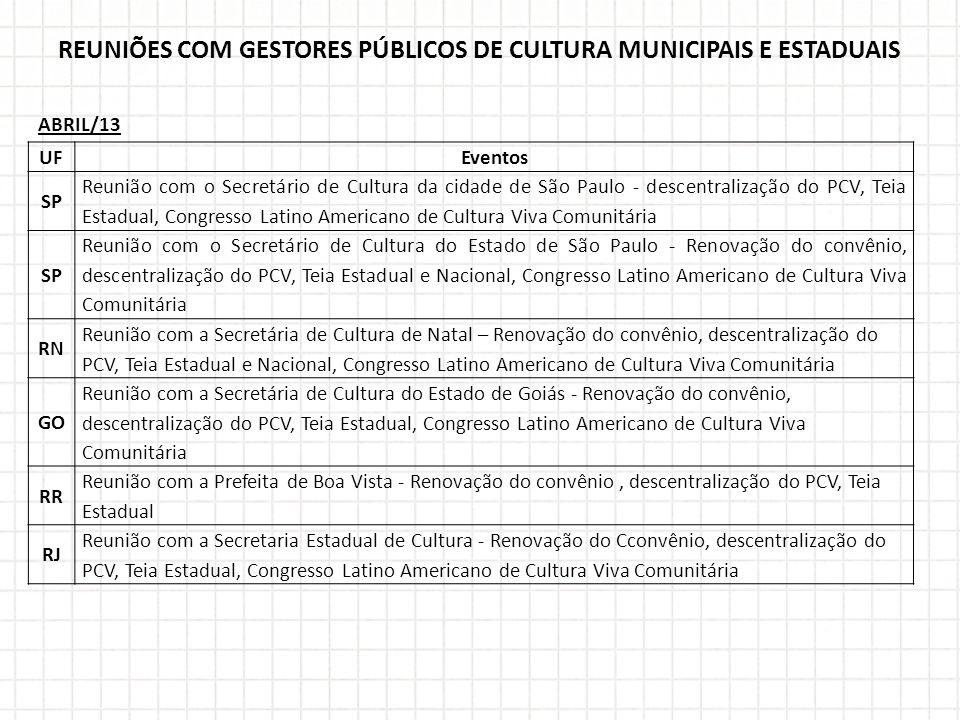 REUNIÕES COM GESTORES PÚBLICOS DE CULTURA MUNICIPAIS E ESTADUAIS ABRIL/13 UFEventos SP Reunião com o Secretário de Cultura da cidade de São Paulo - de