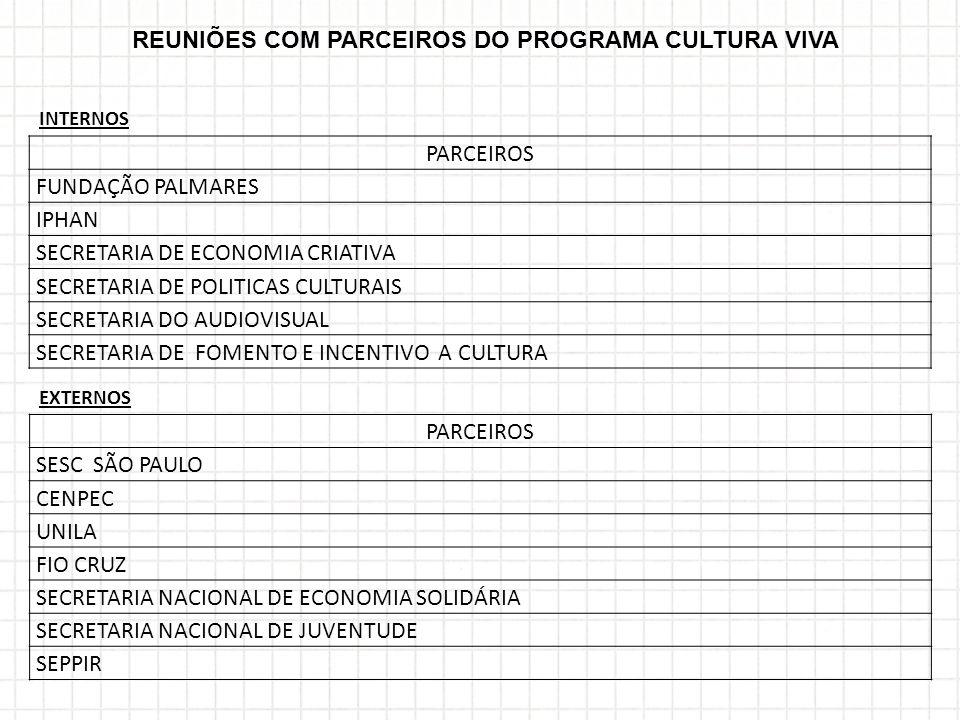 REUNIÕES COM PARCEIROS DO PROGRAMA CULTURA VIVA INTERNOS PARCEIROS FUNDAÇÃO PALMARES IPHAN SECRETARIA DE ECONOMIA CRIATIVA SECRETARIA DE POLITICAS CUL