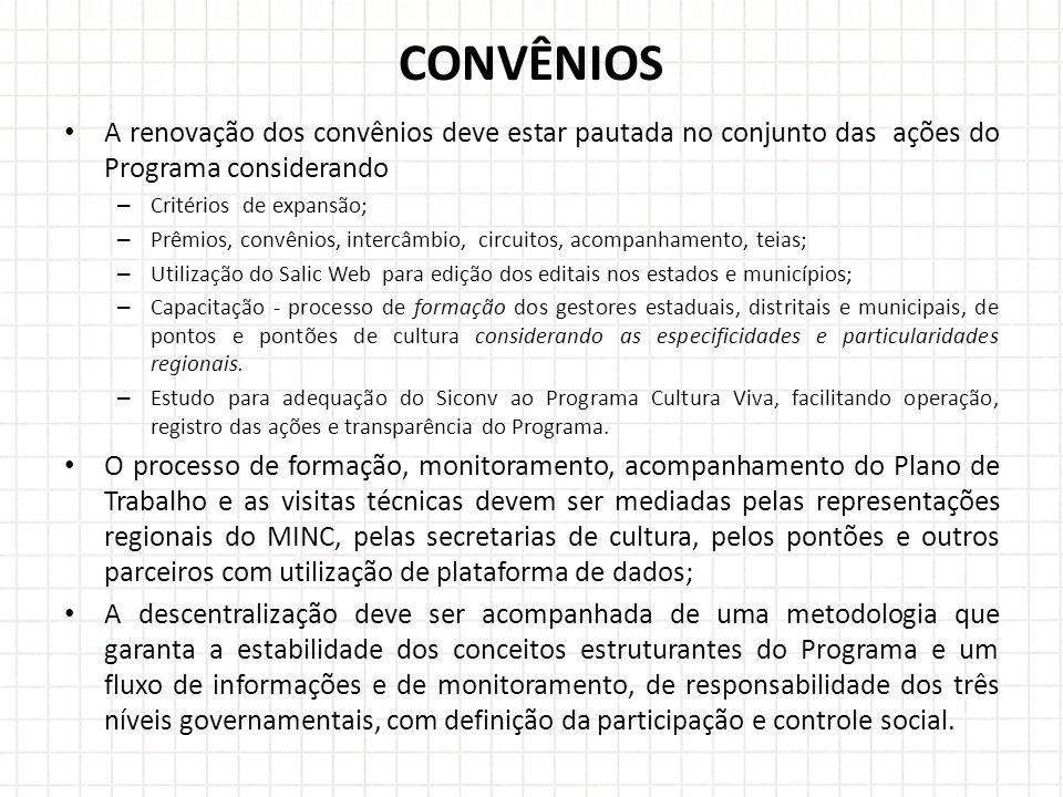 A renovação dos convênios deve estar pautada no conjunto das ações do Programa considerando – Critérios de expansão; – Prêmios, convênios, intercâmbio
