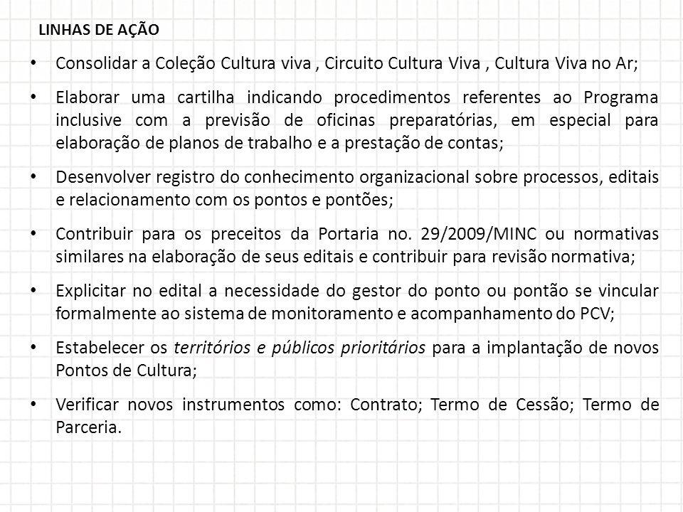 LINHAS DE AÇÃO Consolidar a Coleção Cultura viva, Circuito Cultura Viva, Cultura Viva no Ar; Elaborar uma cartilha indicando procedimentos referentes