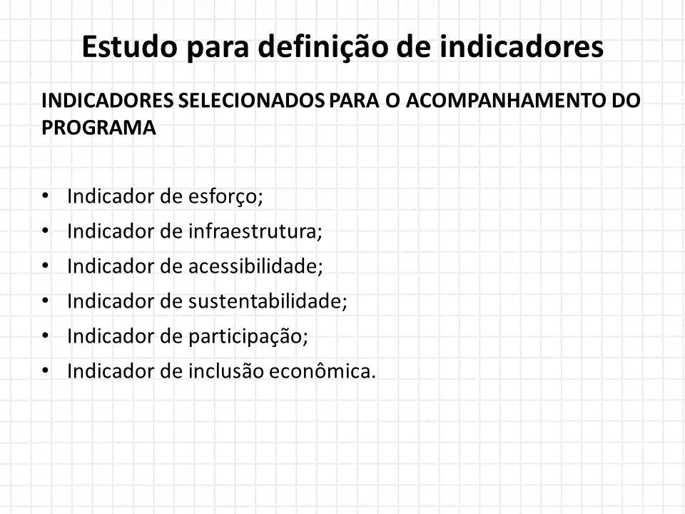 INDICADORES SELECIONADOS PARA O ACOMPANHAMENTO DO PROGRAMA Indicador de esforço; Indicador de infraestrutura; Indicador de acessibilidade; Indicador d