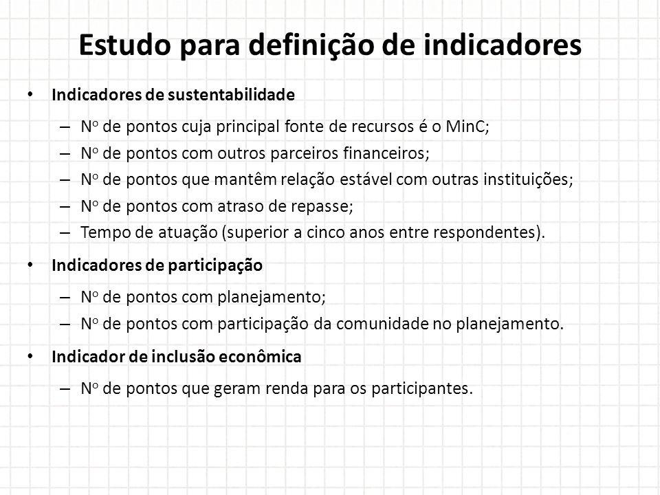 Indicadores de sustentabilidade – N o de pontos cuja principal fonte de recursos é o MinC; – N o de pontos com outros parceiros financeiros; – N o de