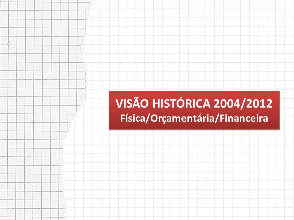 VISÃO HISTÓRICA 2004/2012 Física/Orçamentária/Financeira