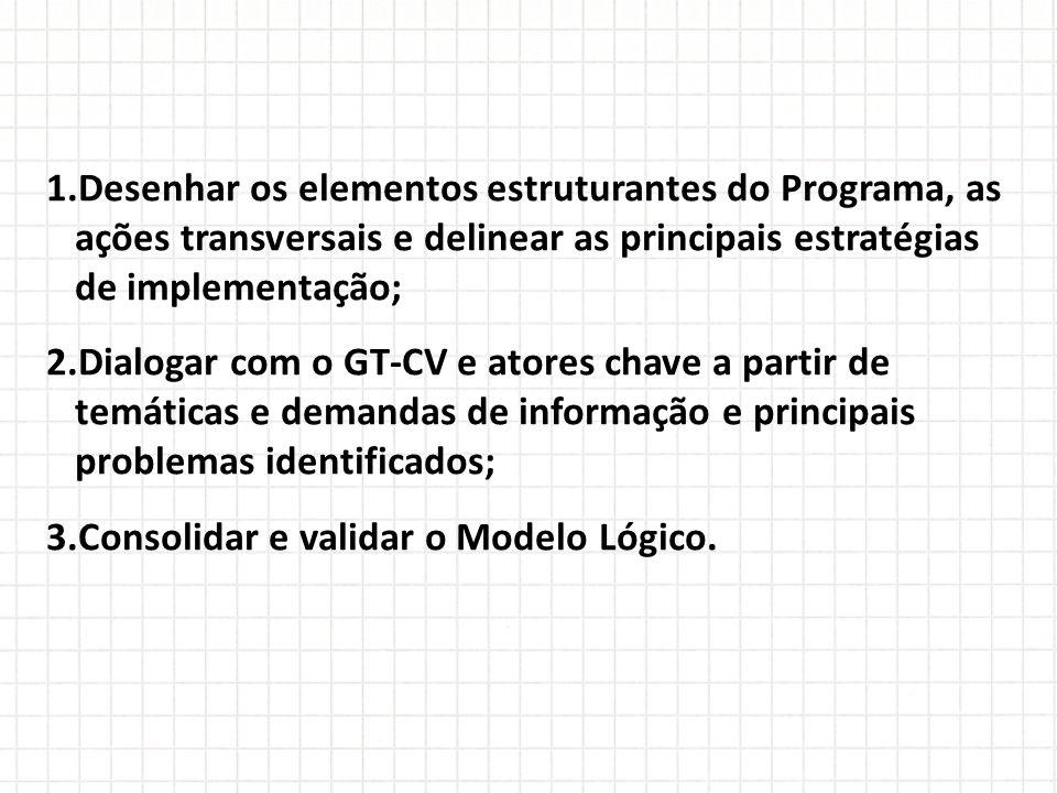 1.Desenhar os elementos estruturantes do Programa, as ações transversais e delinear as principais estratégias de implementação; 2.Dialogar com o GT-CV