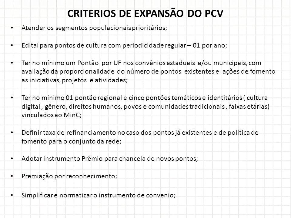 CRITERIOS DE EXPANSÃO DO PCV Atender os segmentos populacionais prioritários; Edital para pontos de cultura com periodicidade regular – 01 por ano; Te