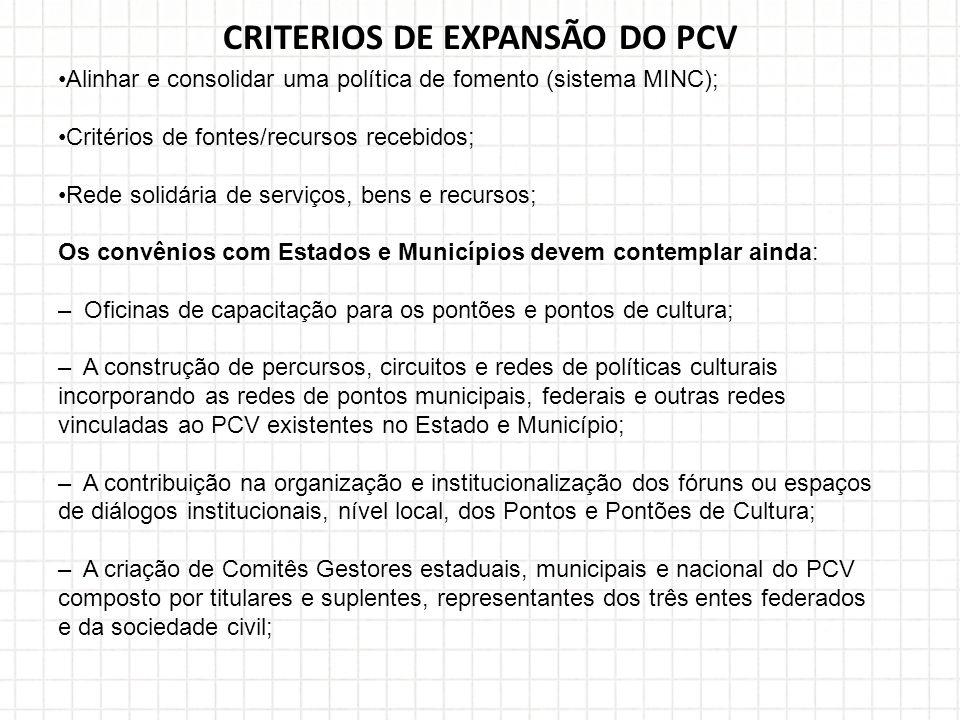 CRITERIOS DE EXPANSÃO DO PCV Alinhar e consolidar uma política de fomento (sistema MINC); Critérios de fontes/recursos recebidos; Rede solidária de se