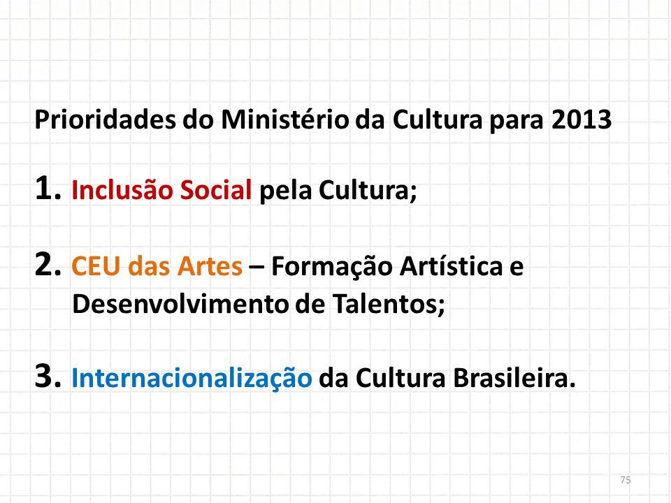 Prioridades do Ministério da Cultura para 2013 1. Inclusão Social pela Cultura; 2. CEU das Artes – Formação Artística e Desenvolvimento de Talentos; 3