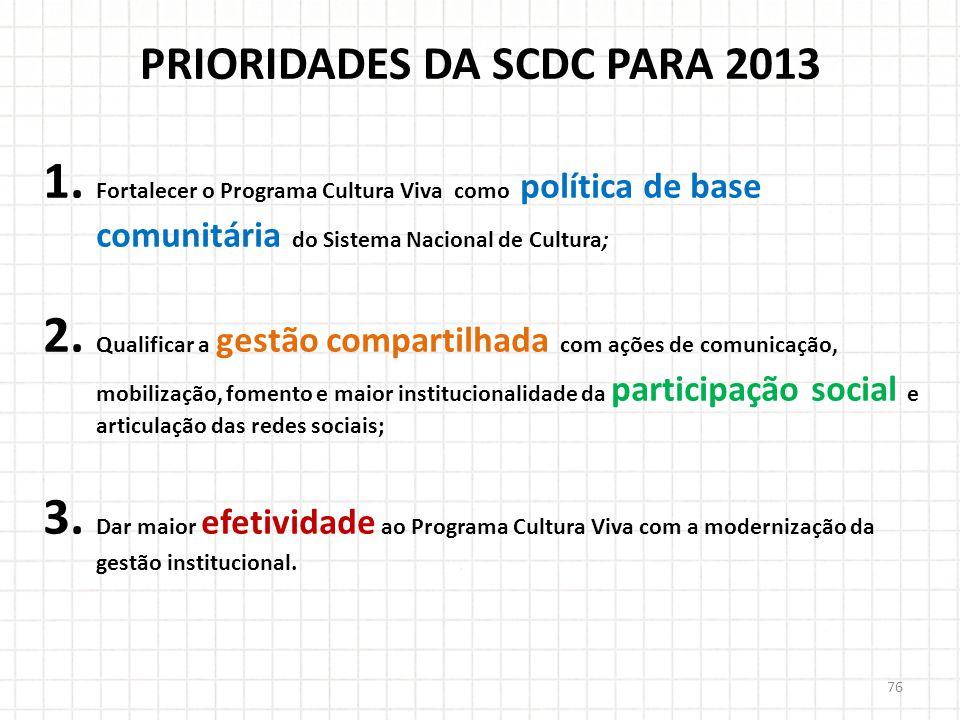 1. Fortalecer o Programa Cultura Viva como política de base comunitária do Sistema Nacional de Cultura; 2. Qualificar a gestão compartilhada com ações