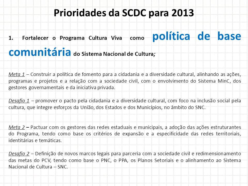 1. Fortalecer o Programa Cultura Viva como política de base comunitária do Sistema Nacional de Cultura; Meta 1 – Construir a política de fomento para