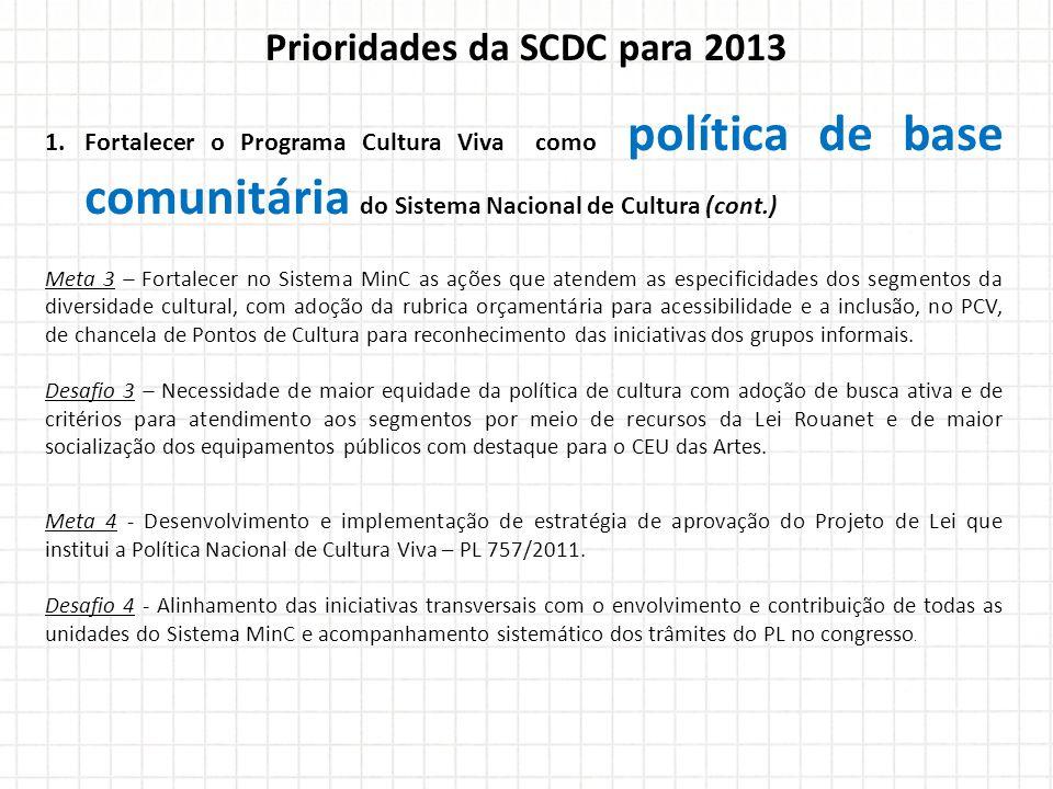 1.Fortalecer o Programa Cultura Viva como política de base comunitária do Sistema Nacional de Cultura (cont.) Meta 3 – Fortalecer no Sistema MinC as a