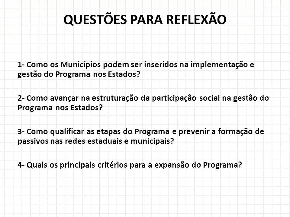 1- Como os Municípios podem ser inseridos na implementação e gestão do Programa nos Estados? 2- Como avançar na estruturação da participação social na