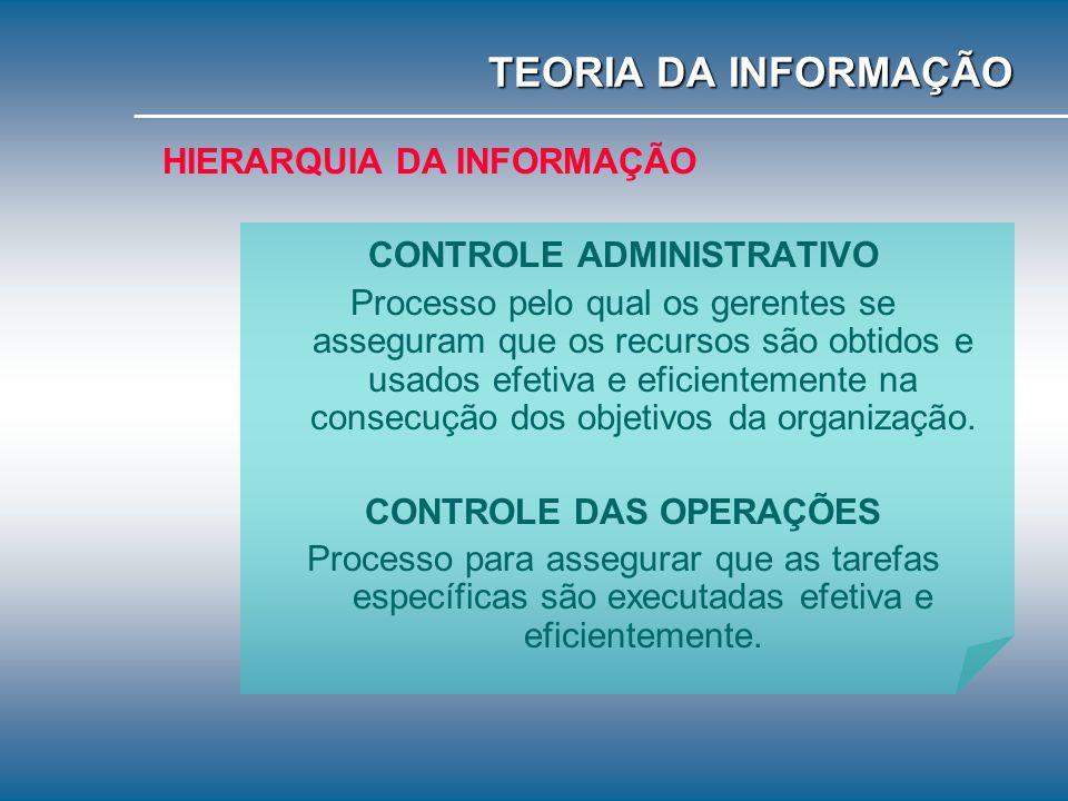 PLANEJAMENTO ESTRATÉGICO Processo de decisão sobre os objetivos da organização, mudanças a serem feitas nesses objetivos, recursos utilizados para ati