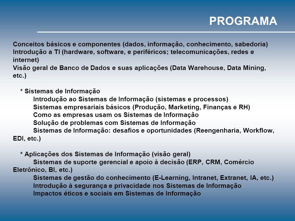 SI INFORMATIZADO HARDWARE PESSOAS BANCO DE DADOS SOFTWARE PROCEDIMENTOS REDE
