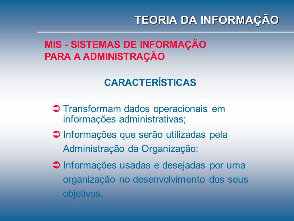 são os procedimentos, as metodologias, a organização e os elementos de informática necessários para inserir e recuperar dados selecionados objetivando