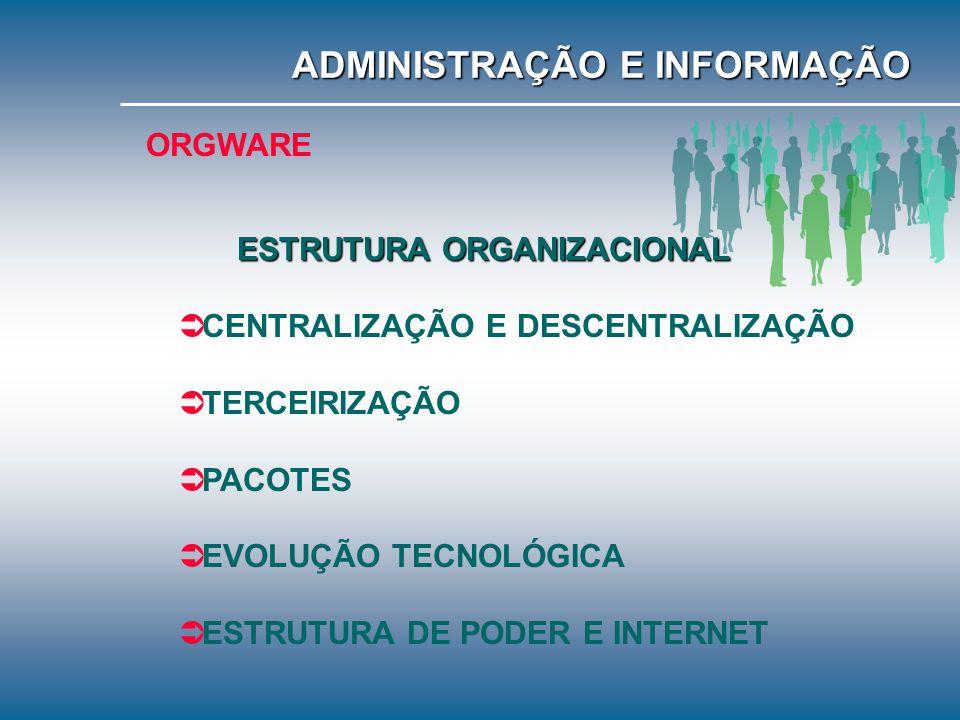 APOIO DA ALTA GERÊNCIA ALINHAMENTO ESTRATÉGICO PROCESSO DE PRIORITIZAÇÃO PROCESSO DE ESTIMATIVA ADMINISTRAÇÃO E INFORMAÇÃO PLANEJAMENTO