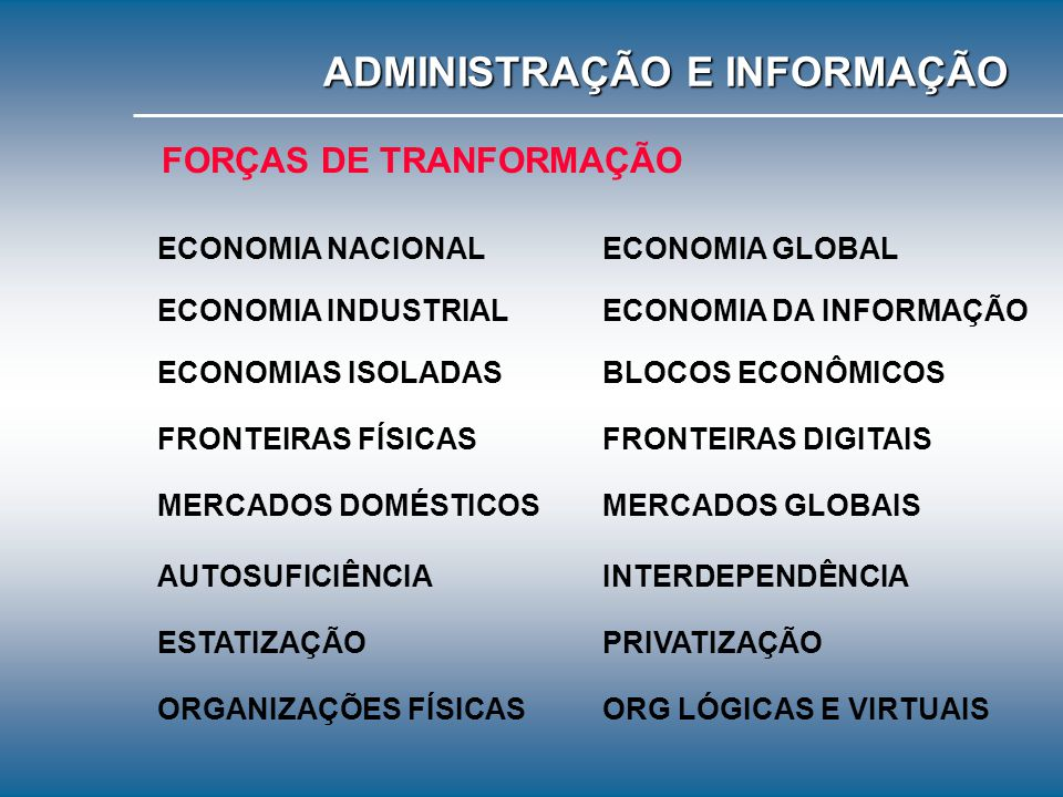 GLOBALIZAÇÃO visão, mercado, concorrência, produção, investimentos, economia, problemas e soluções VOLATILIDADE e COMPRESSÃO CLIENTE CUSTOS RISCOS e É