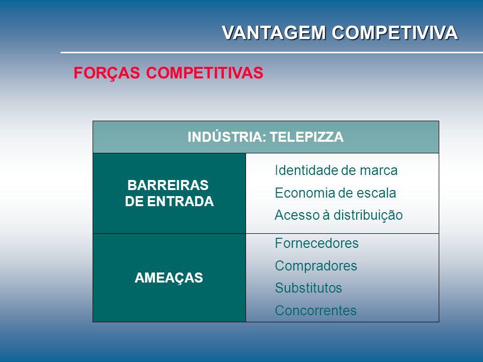 A TECNOLOGIA DA INFORMAÇÃO COMO FERRAMENTA PARA NEUTRALIZAR AS FORÇAS COMPETITIVAS VANTAGEM COMPETIVIVA FORÇAS COMPETITIVAS