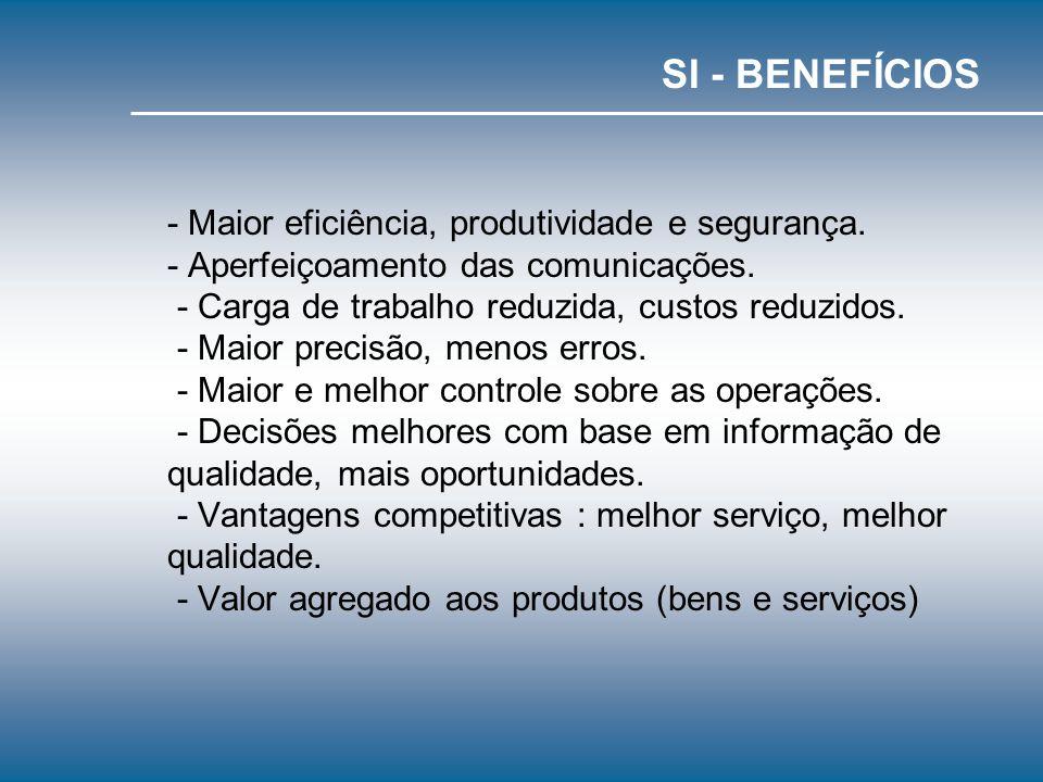 - Maior eficiência, produtividade e segurança.- Aperfeiçoamento das comunicações.