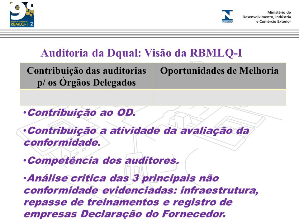Auditoria da Dqual: Visão da RBMLQ-I Contribuição das auditorias p/ os Órgãos Delegados Oportunidades de Melhoria Contribuição ao OD. Contribuição a a