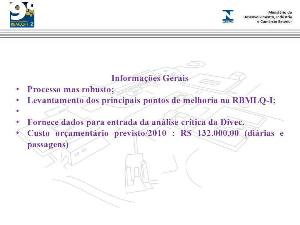 Informações Gerais Processo mas robusto; Levantamento dos principais pontos de melhoria na RBMLQ-I; Fornece dados para entrada da análise crítica da D