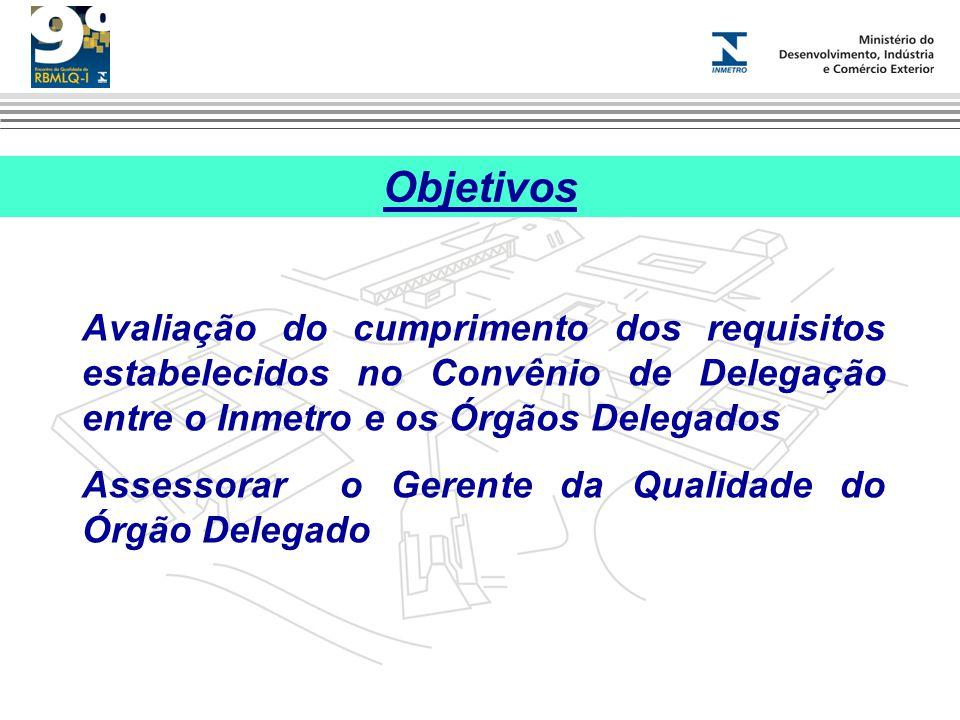 Avaliação do cumprimento dos requisitos estabelecidos no Convênio de Delegação entre o Inmetro e os Órgãos Delegados Assessorar o Gerente da Qualidade