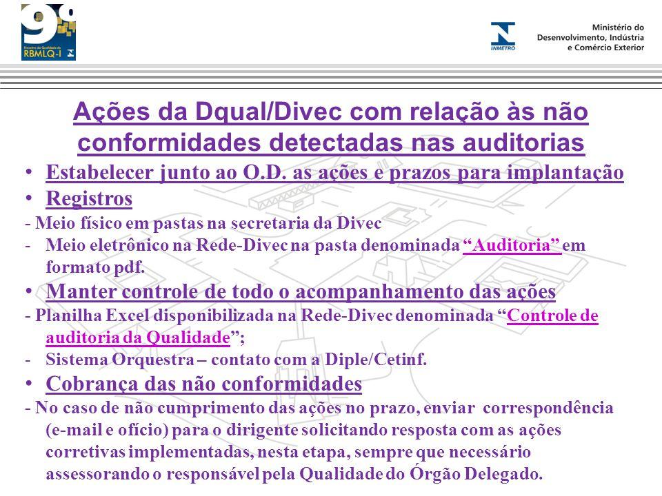 Ações da Dqual/Divec com relação às não conformidades detectadas nas auditorias Estabelecer junto ao O.D. as ações e prazos para implantação Registros