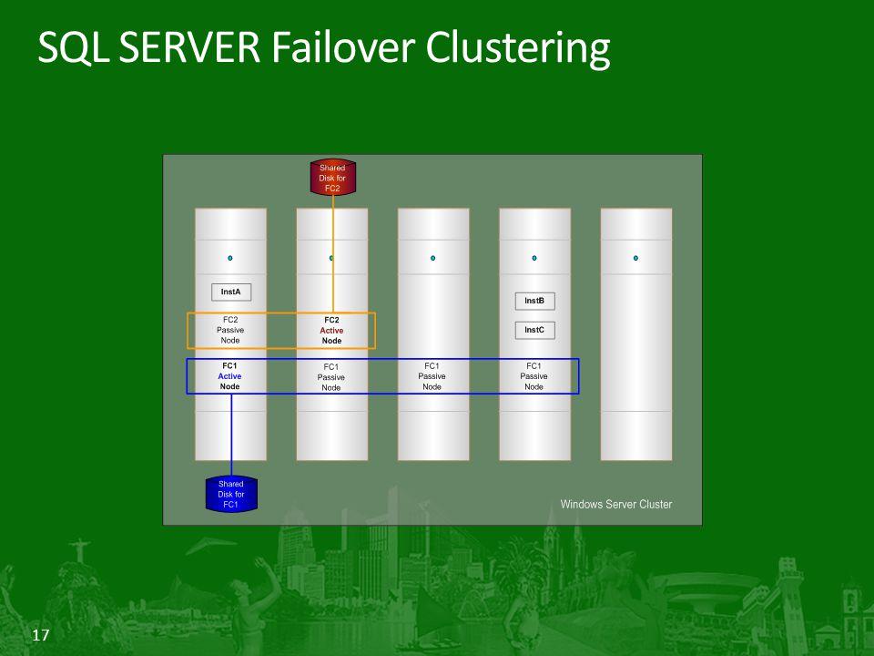 17 SQL SERVER Failover Clustering