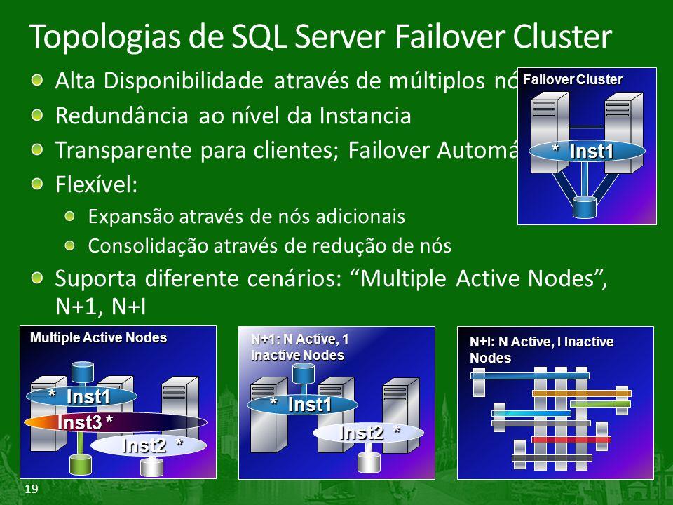 19 Topologias de SQL Server Failover Cluster Alta Disponibilidade através de múltiplos nós Redundância ao nível da Instancia Transparente para clientes; Failover Automático Flexível: Expansão através de nós adicionais Consolidação através de redução de nós Suporta diferente cenários: Multiple Active Nodes, N+1, N+I N+1: N Active, 1 Inactive Nodes Inst2 * * Inst1 Multiple Active Nodes Inst2 * * Inst1 Inst3 * N+I: N Active, I Inactive Nodes Failover Cluster * Inst1