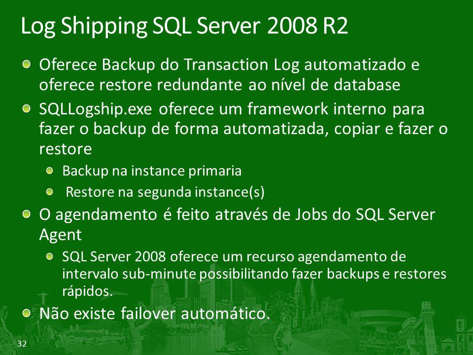 32 Log Shipping SQL Server 2008 R2 Oferece Backup do Transaction Log automatizado e oferece restore redundante ao nível de database SQLLogship.exe oferece um framework interno para fazer o backup de forma automatizada, copiar e fazer o restore Backup na instance primaria Restore na segunda instance(s) O agendamento é feito através de Jobs do SQL Server Agent SQL Server 2008 oferece um recurso agendamento de intervalo sub-minute possibilitando fazer backups e restores rápidos.