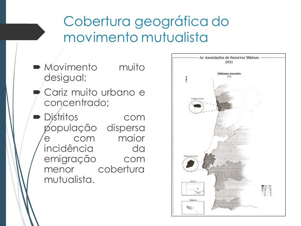 Cobertura geográfica do movimento mutualista Movimento muito desigual; Cariz muito urbano e concentrado; Distritos com população dispersa e com maior incidência da emigração com menor cobertura mutualista.