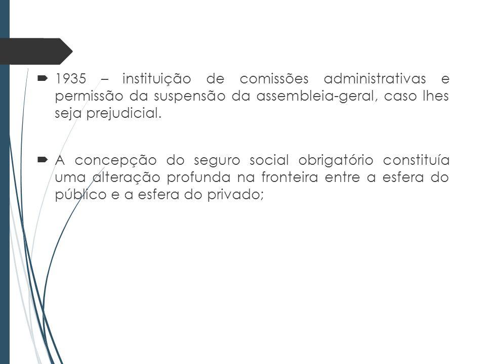 1935 – instituição de comissões administrativas e permissão da suspensão da assembleia-geral, caso lhes seja prejudicial.