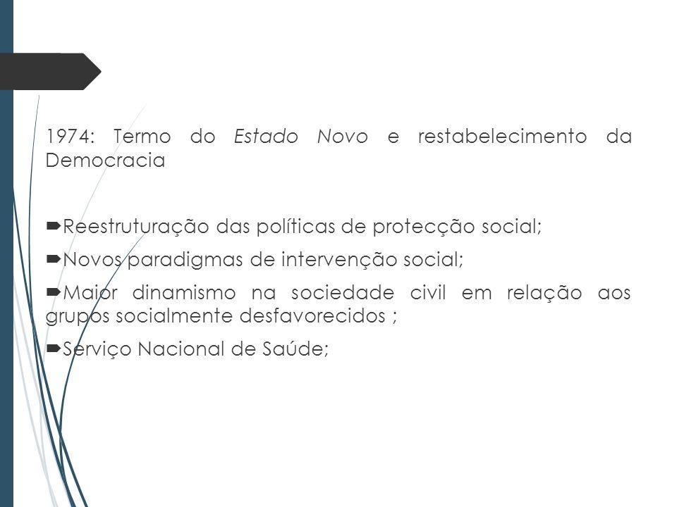 1974: Termo do Estado Novo e restabelecimento da Democracia Reestruturação das políticas de protecção social; Novos paradigmas de intervenção social; Maior dinamismo na sociedade civil em relação aos grupos socialmente desfavorecidos ; Serviço Nacional de Saúde;