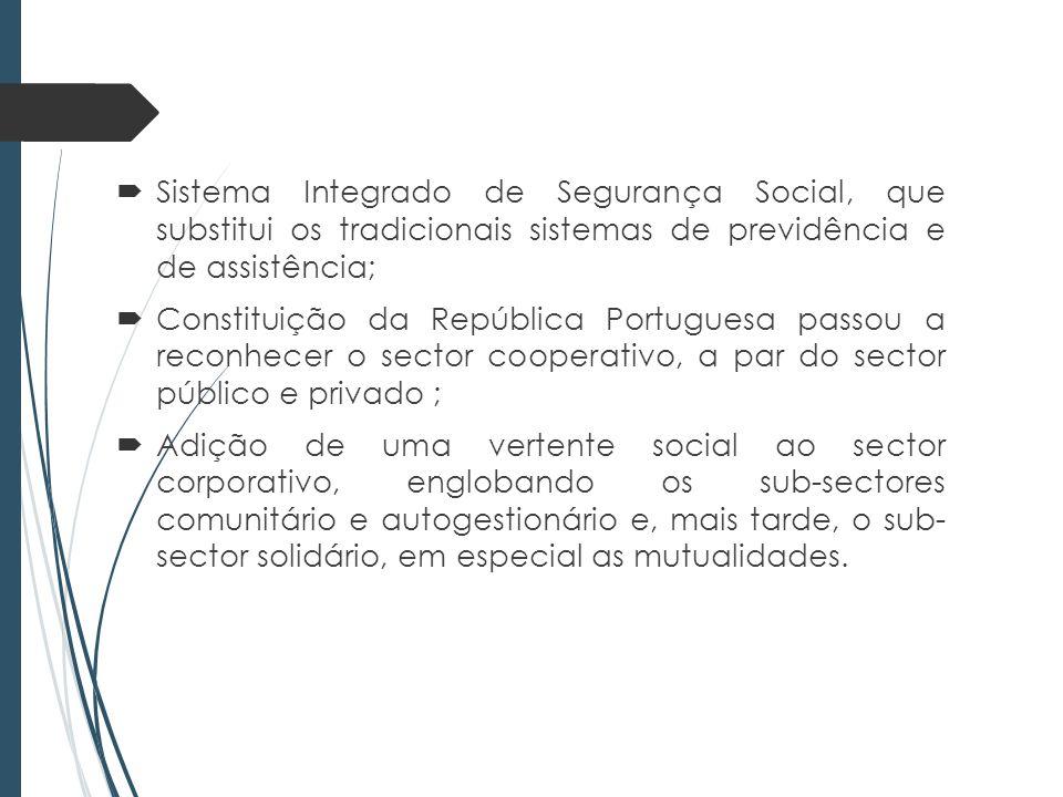 Sistema Integrado de Segurança Social, que substitui os tradicionais sistemas de previdência e de assistência; Constituição da República Portuguesa passou a reconhecer o sector cooperativo, a par do sector público e privado ; Adição de uma vertente social ao sector corporativo, englobando os sub-sectores comunitário e autogestionário e, mais tarde, o sub- sector solidário, em especial as mutualidades.