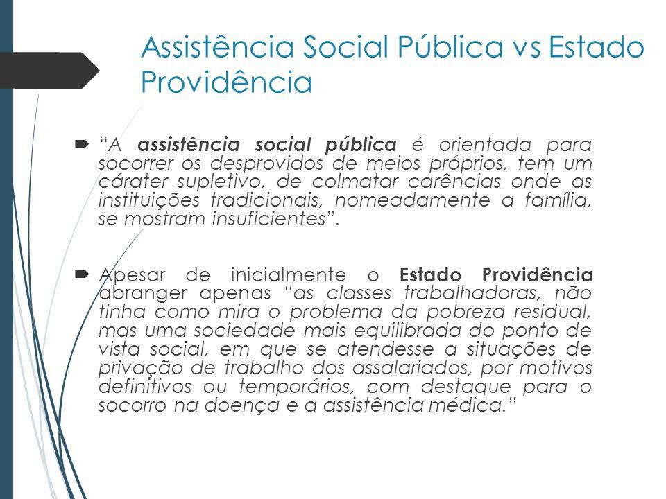 1931: atribuição à Direcção-Geral de Assistência, no âmbito das competências do Ministério do Interior, poder de fiscalização dos estabelecimentos privados e em matérias respeitantes à assistência pública.